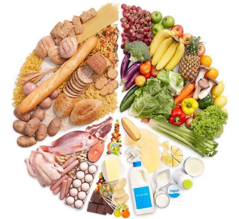 Orden de los alimentos al comer