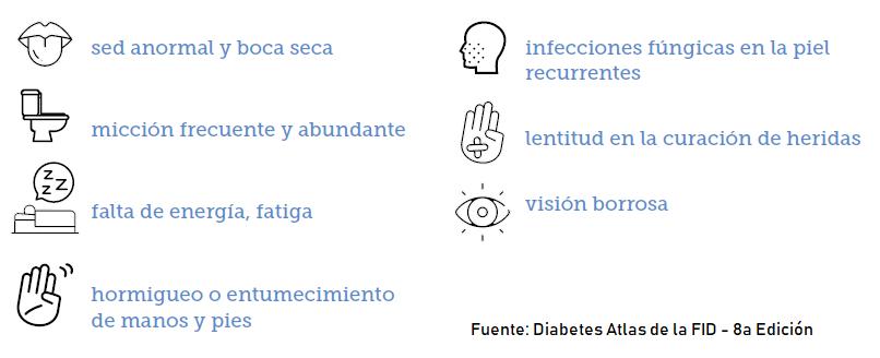 síntomas de diabetes tipo uno y dos
